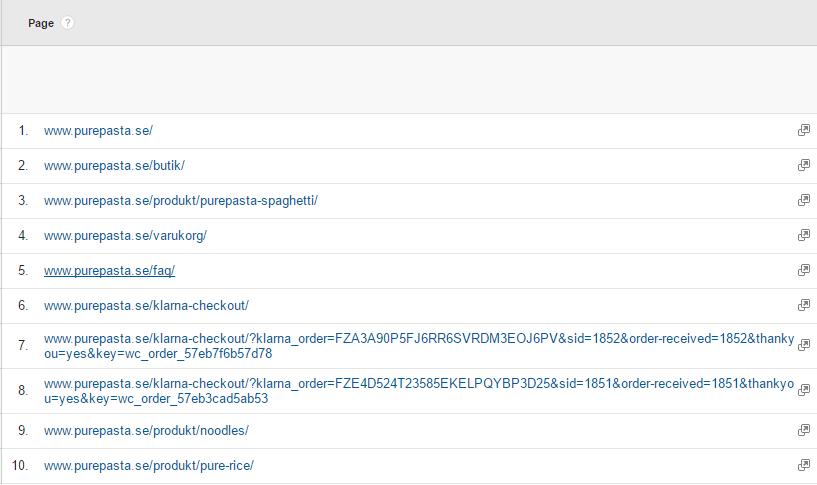 Full URL - Google Analytics